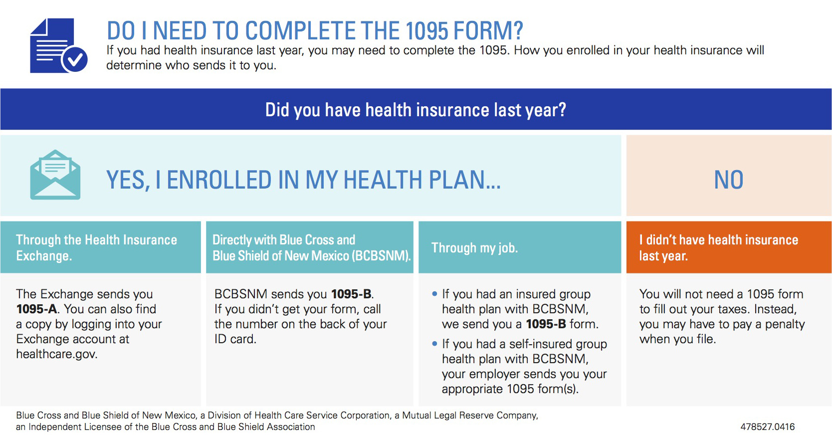 Blue Cross Blue Shield Quote Health Insurance Tax Information  Blue Cross And Blue Shield Of